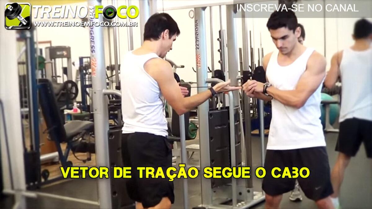 vetor_exercício_obliquos_rotação_crossover