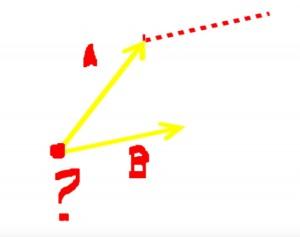 vetor_vetores_cinesiologia_paralelogramo