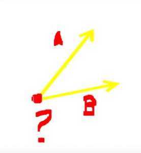 vetor_vetores_movimento_cinesiologia_composição