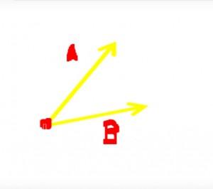 vetor_vtores_composição_movimentos_cinesiologia