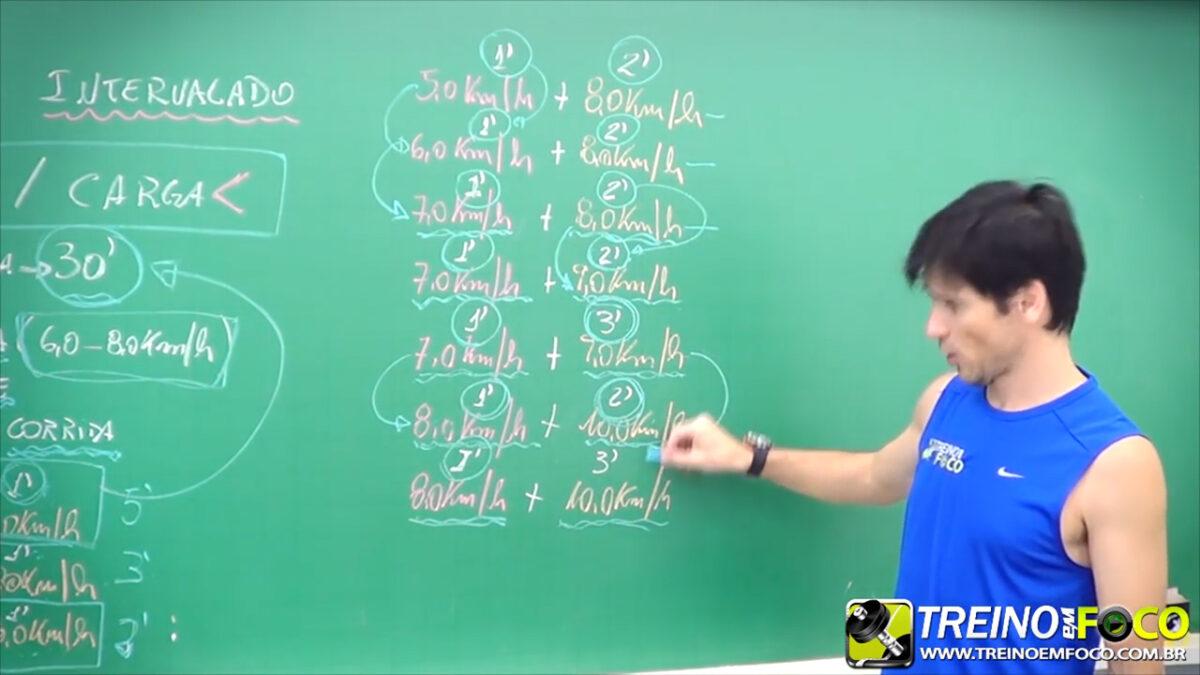 treino_em_foco_treinamento_intervalado_treino_intervalado_hiit