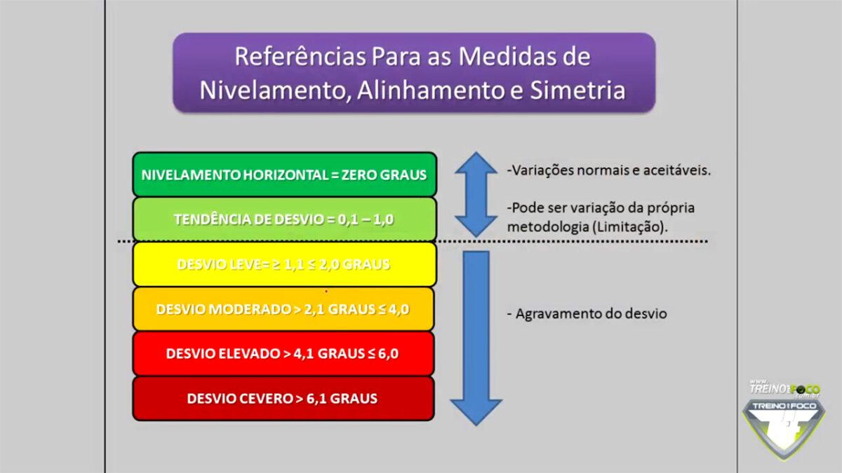 treino_em_foco_referencias_biofotogrametricas_desvios_posturais_