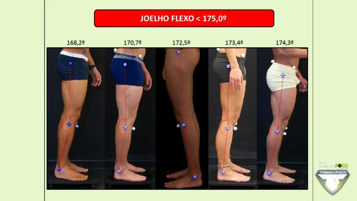 treino_em_foco_referencias_biofotogrametricas_joelho_flexo