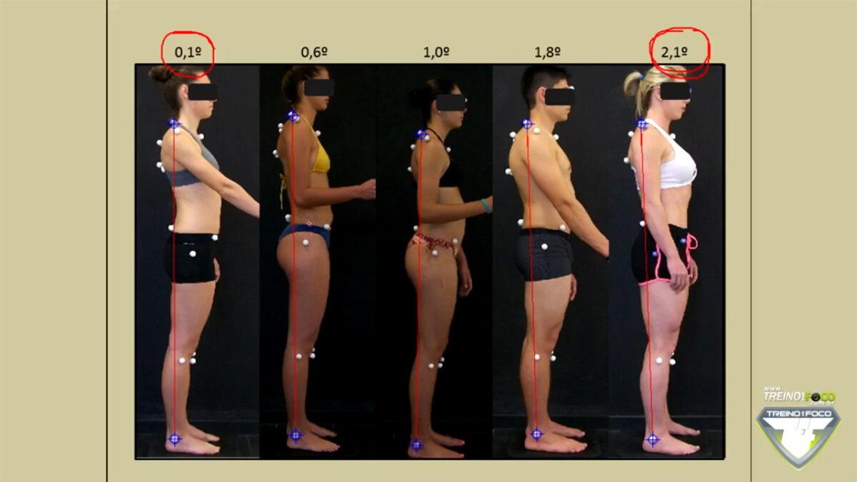 treino_em_foco_referenciasc_biofotogrametricas_alinhamento_vertical_do_corpo