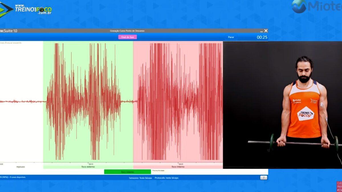 Treino_em_foco_foco_interno_externo_eletromiografia