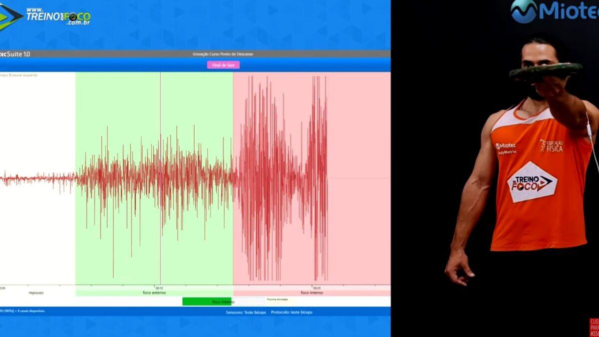 Treino_em_foco_ativação_eletromiográfica_elevação_frontal_biceps_braquial