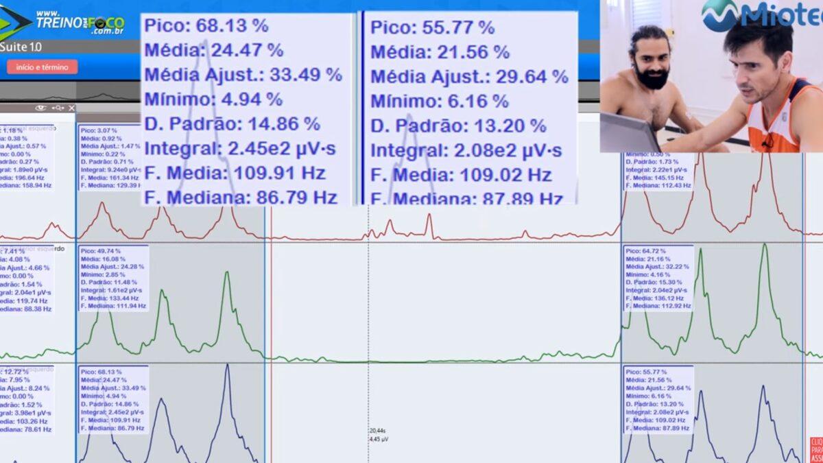 Treino_em_foco_remada_curvada_eletromiográfia
