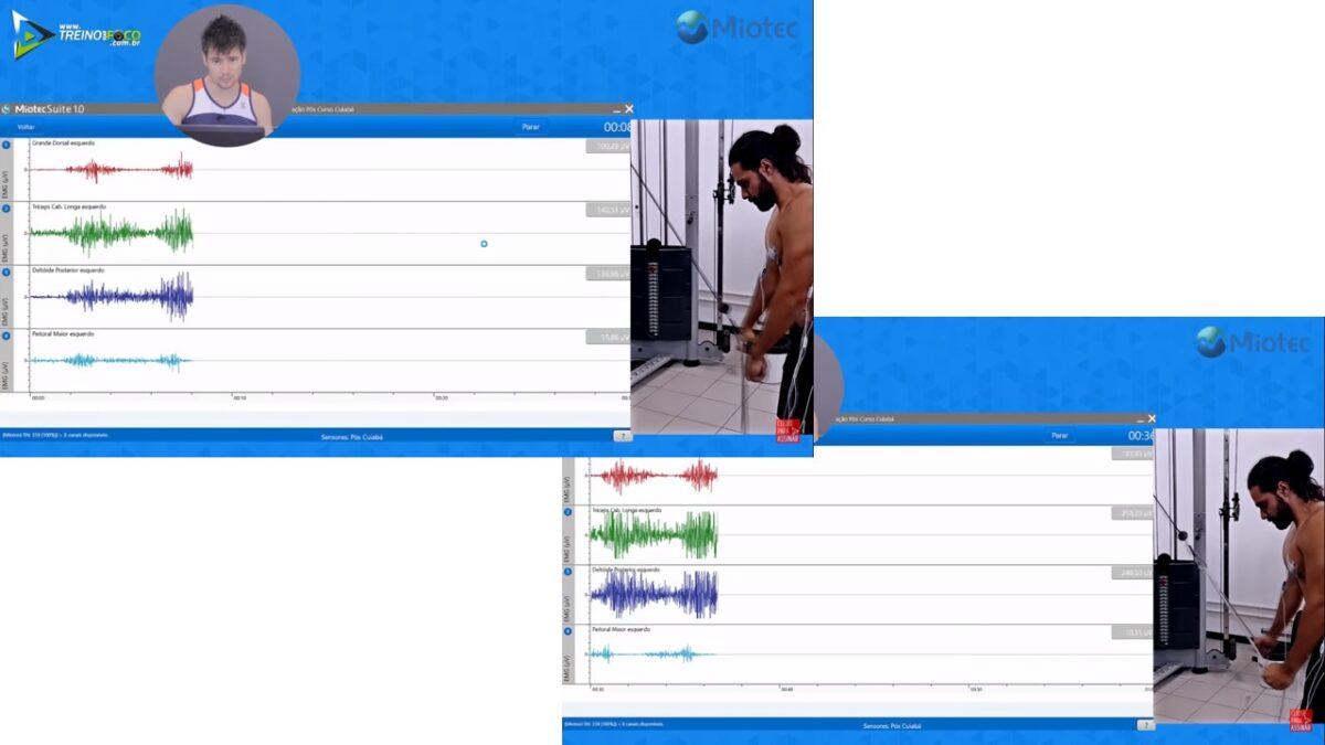Treino_em_foco_pulldown_barra_corda_eletromiografia
